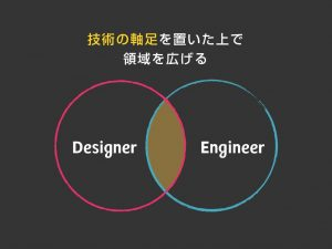 technical_creator_49-1024x768