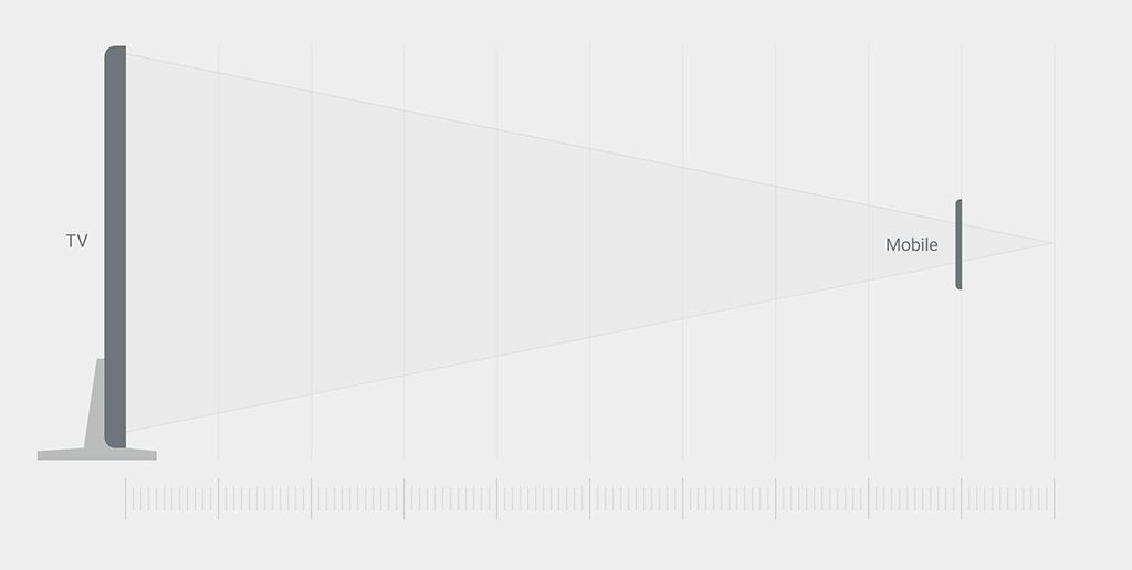 design_principles_information_density