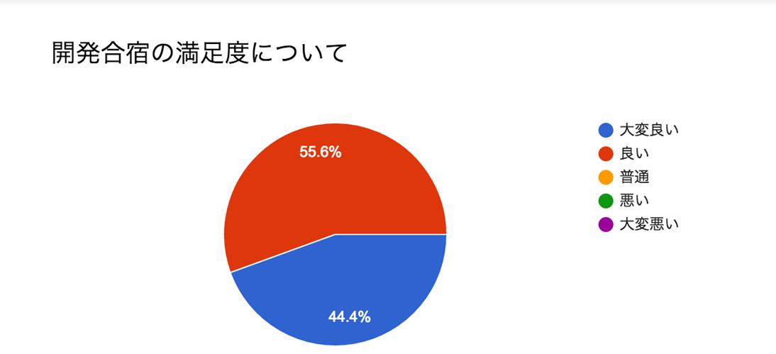 gasshuku_oppinion