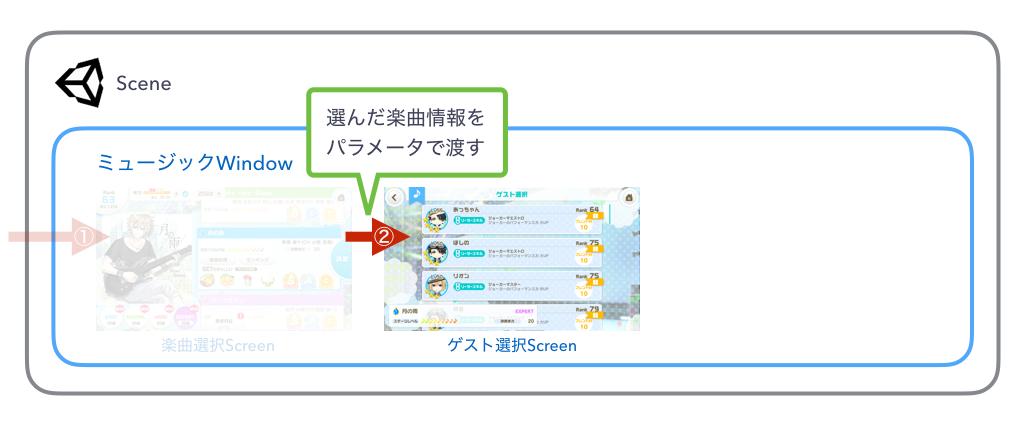 image_flow2_02_01