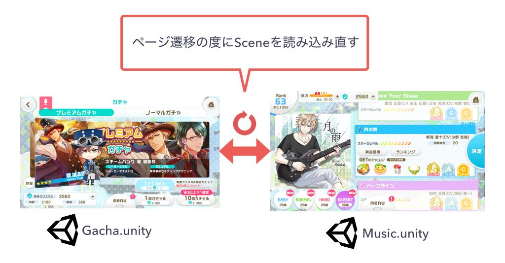 scene_change