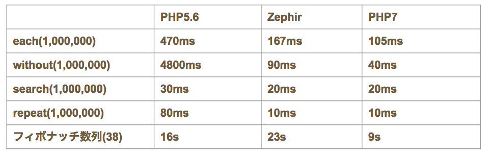 zephir1