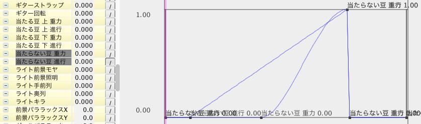 constant_velocity