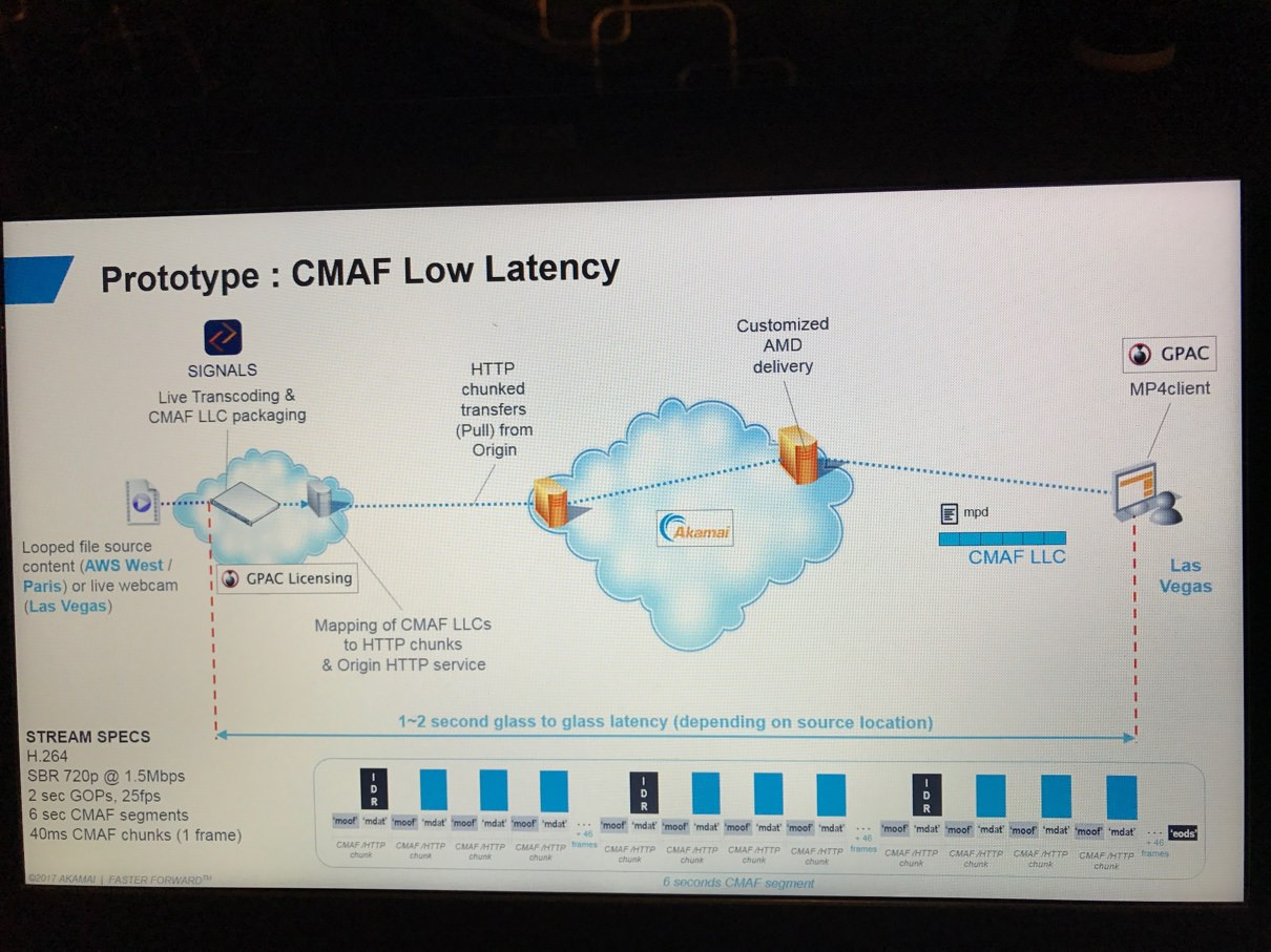 Prototype: CMAF Low Latency: Akamai (2017). Photo Taken April 26, 2017