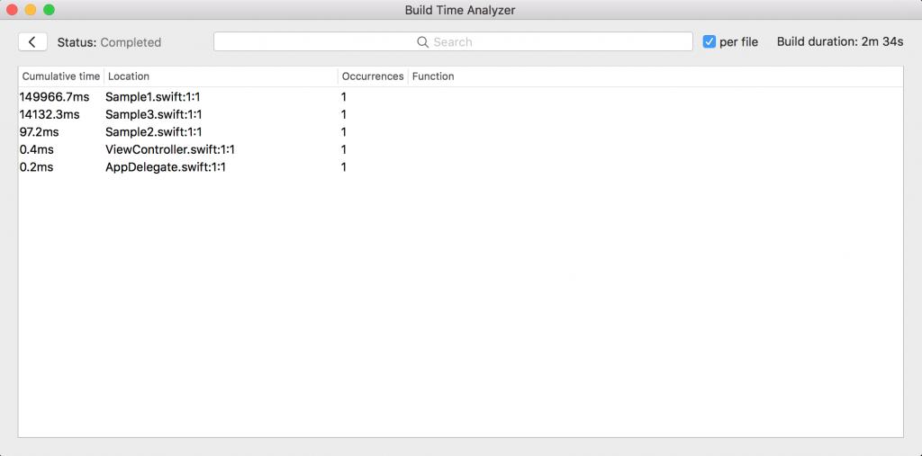 ファイルごとのCompile時間