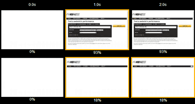 ページAとページBの描画状況の比較