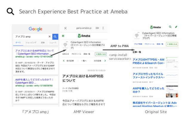 searchexperience