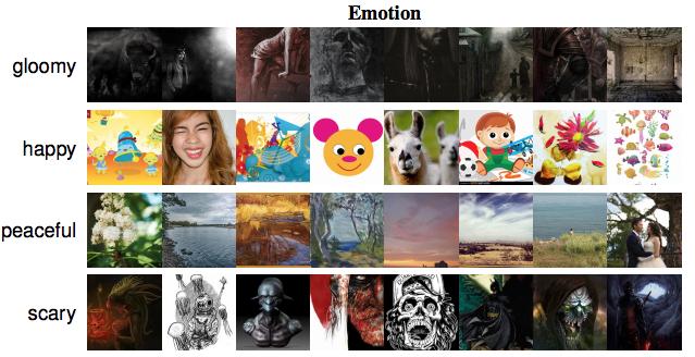 論文より図2: ポートフォリオサイト Behance 上で感情をベースにラベル付けされたデータの一部