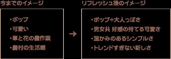 imageword