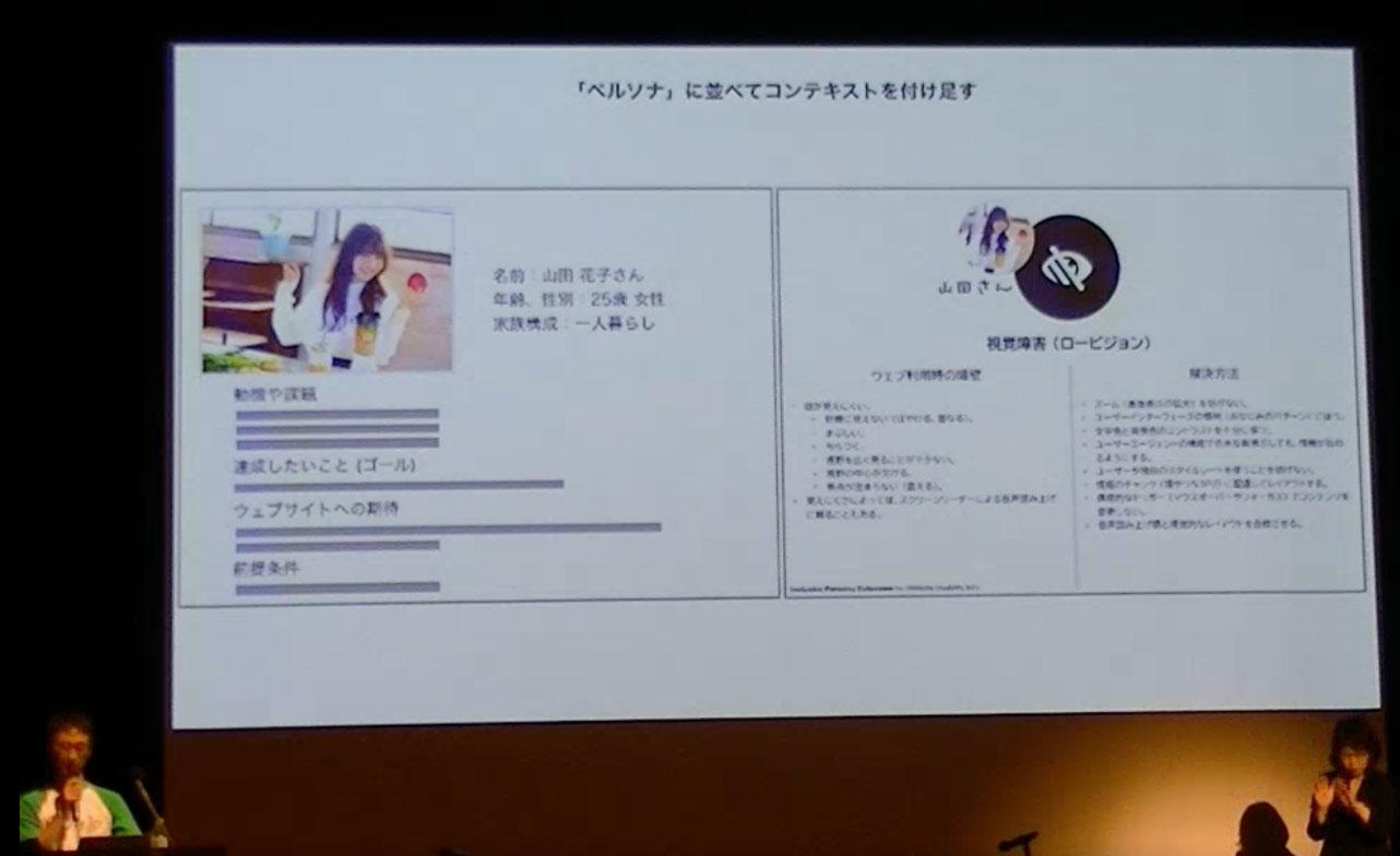 セッション風景。スクリーンには、「インクルーシブなペルソナ拡張の例」が図示されている。簡単なプロフィールや達成したいこと・写真などの通常のペルソナに加え、「視覚障害」というコンテキストで発生しうる状況が記載されたカードが掲載されている。