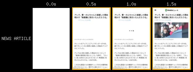 0.5秒ごとのFilmstrip。0.5秒でテキストが表示され、1秒後に記事画像が表示されます。