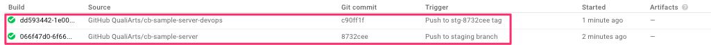 Cloud_Build_-_stg-build-deploy-result