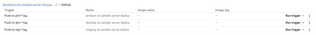 Cloud_Build_-_tag-trigger-list