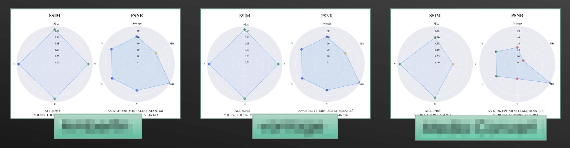 トランスコーダーの検証結果サンプル