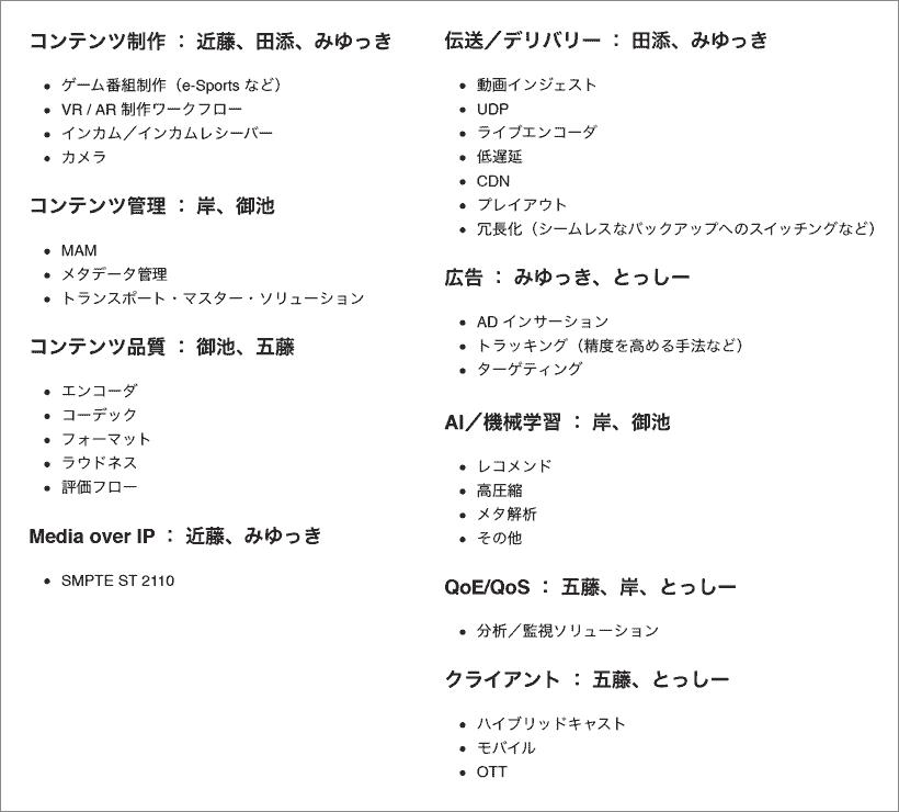 キーワードを基にした各個人の担当領域一覧