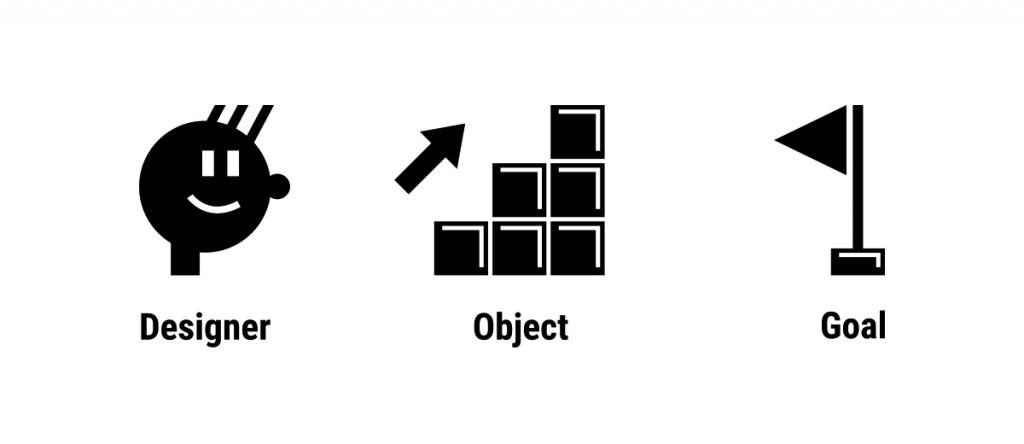 Designer Object Goal