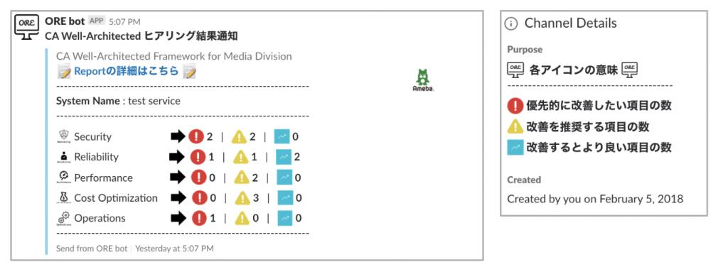 Slack通知:レビュー結果Slackへ通知しています。それぞれ5つの柱に対してのレビュー結果が記入されています。