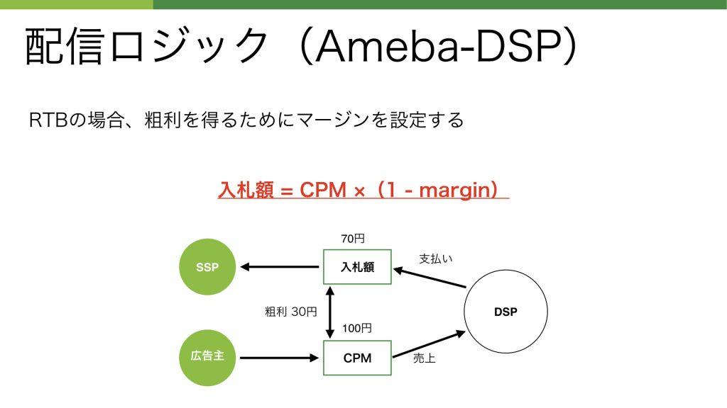配信ロジック(Ameba-DSP)