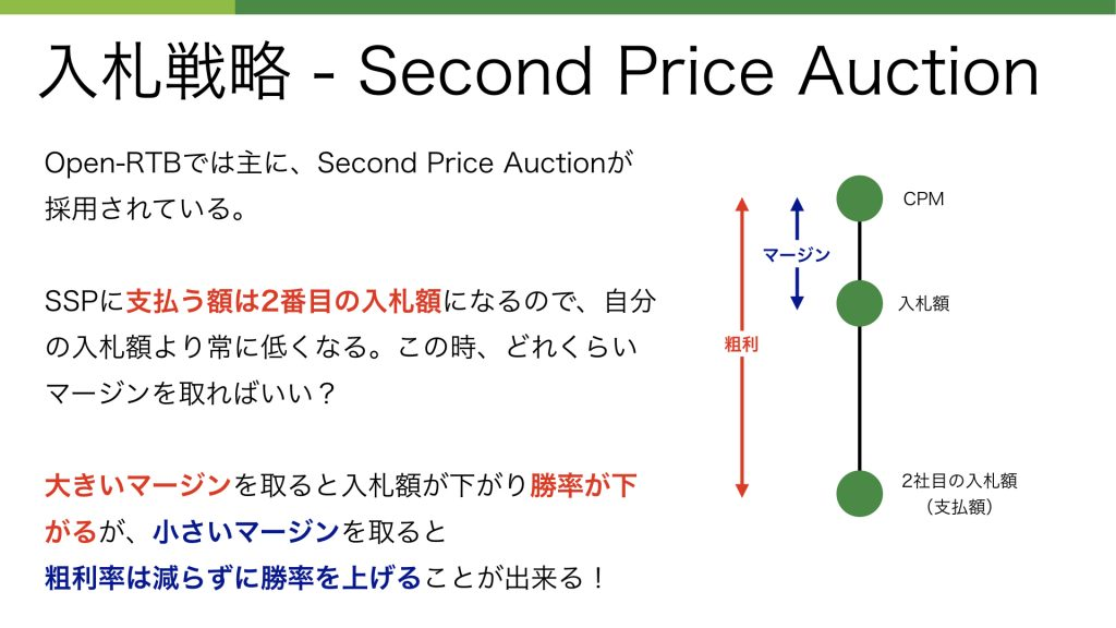 入札戦略 - Second Price Auction