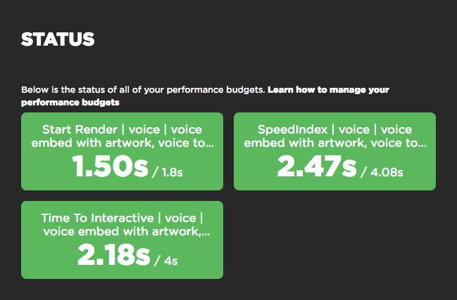 Speed Curve Statusのスクリーンショット。FCP, Speed Index, TTIの値が緑色背景で表示されています。