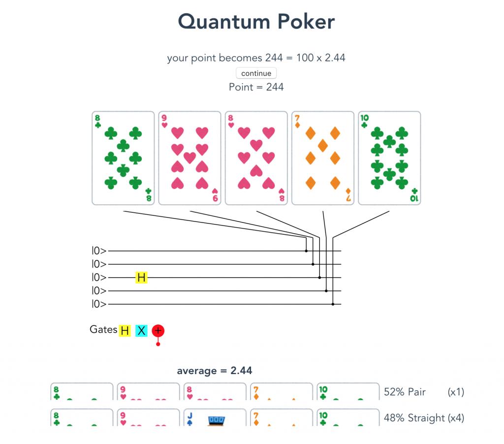 量子ポーカー