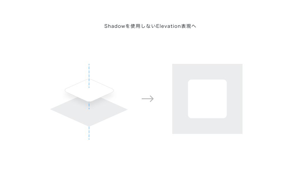 Shadowを使用しないElevation表現へ