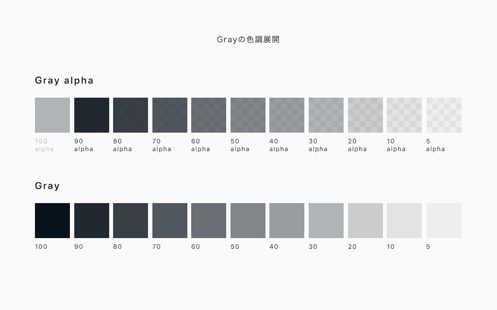 Grayの色調展開