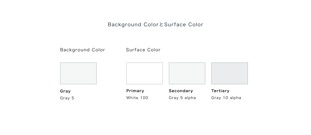 Background ColorとSurface Color