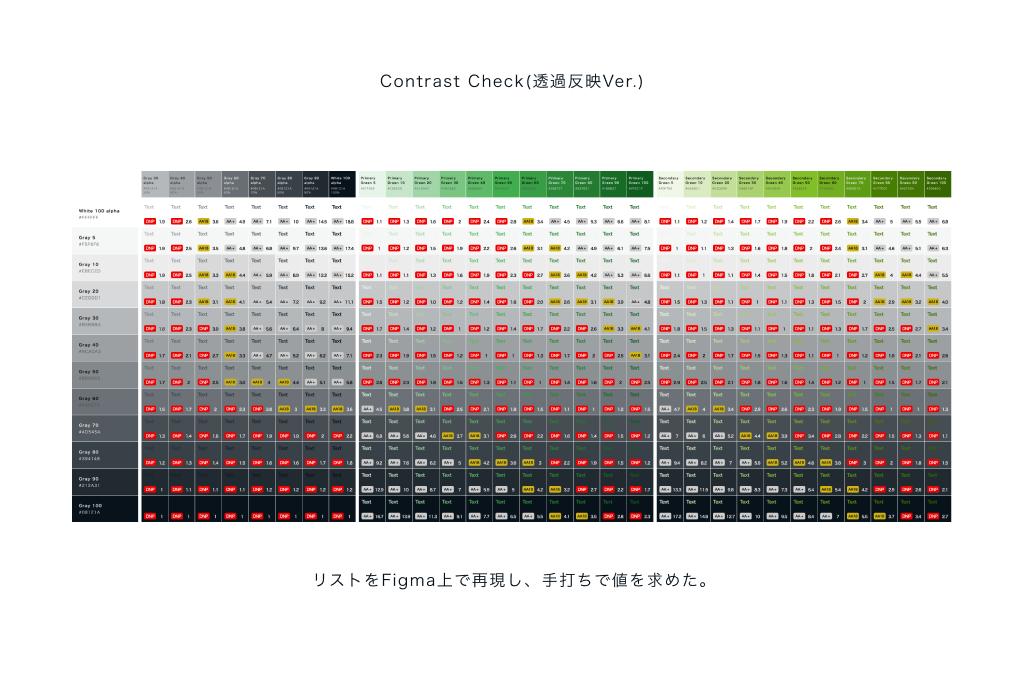 Contrast Check(透過反映Ver.)