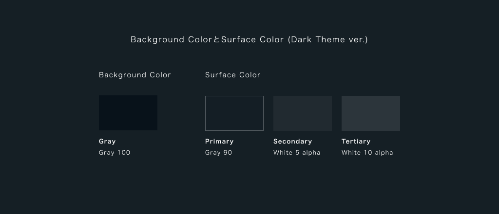 Background ColorとSurface Color (Dark Theme ver.)