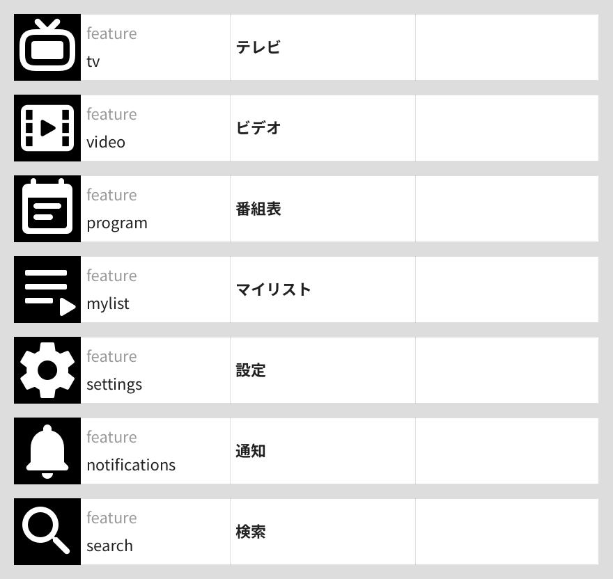 ABEMAのアイコンと名前の一覧表。テレビやビデオ、番組表のアイコンと名前が整理されている。