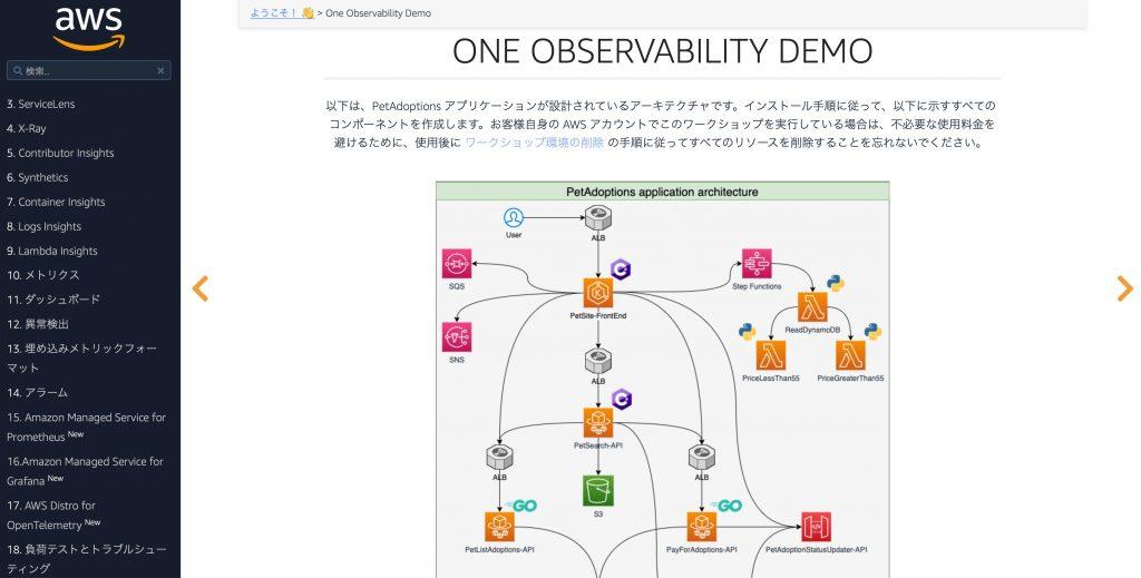 One Observability Demo