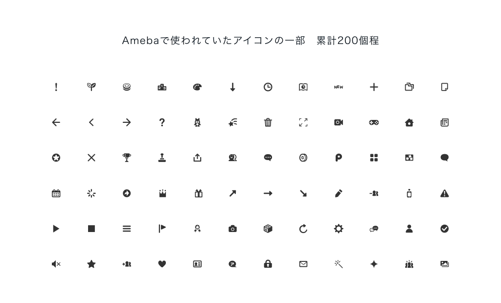 Amebaで使われていたアイコンの一部 累計200個程