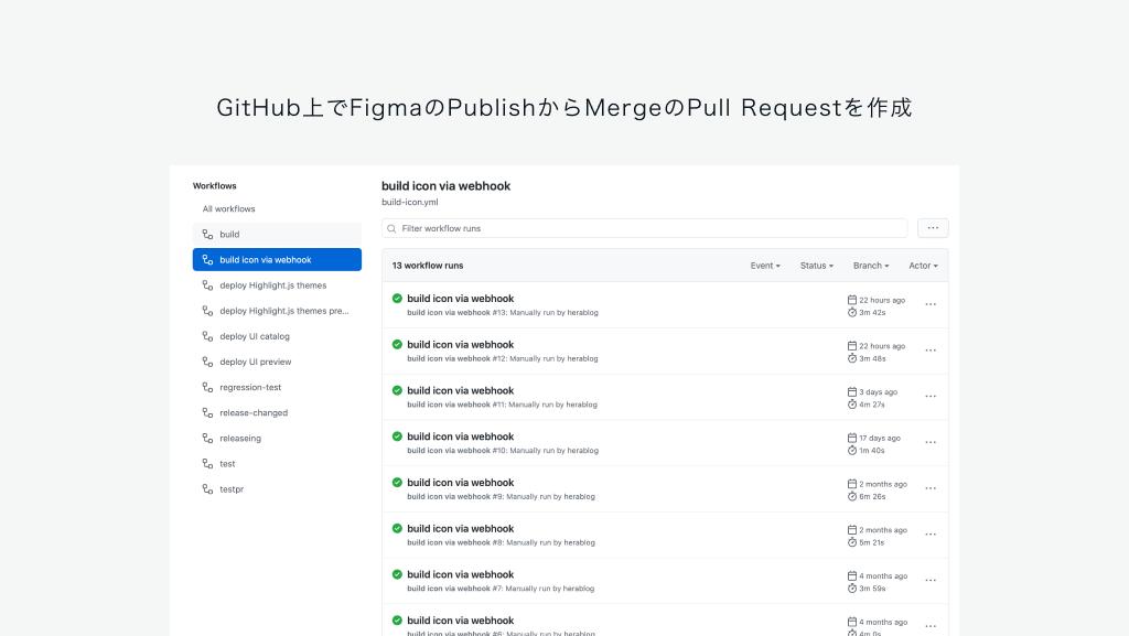 Github上でFigmaのPublishからMergeのPull Requestを作成