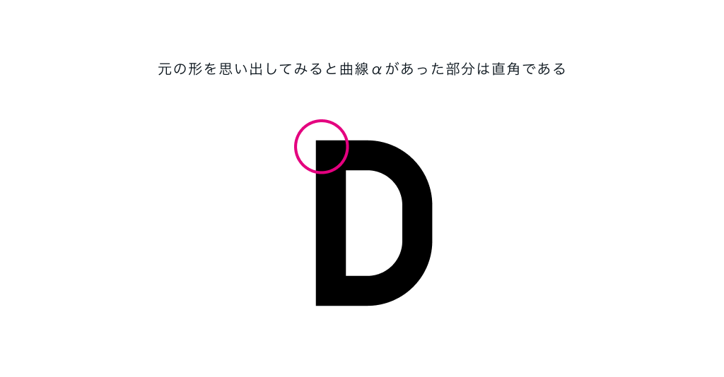 Dの元の形を思い出してみると曲線αがあった部分は直角である