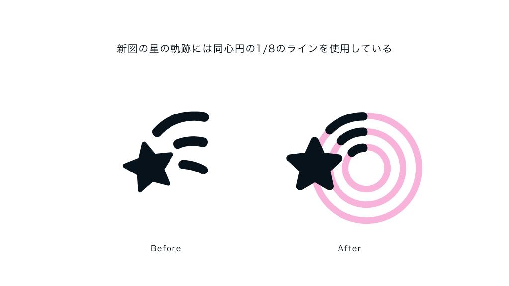 新図の星の軌跡には同心円の1:8のラインを使用している