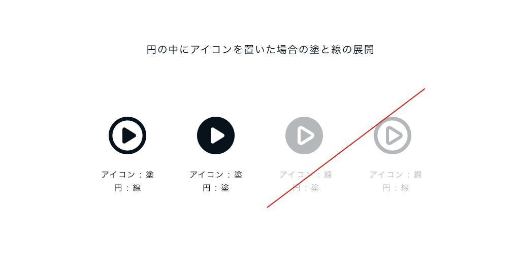 アイコンが線で円が塗のパターンと、アイコンが線で円が線のパターンは造形的に不要だと分かる