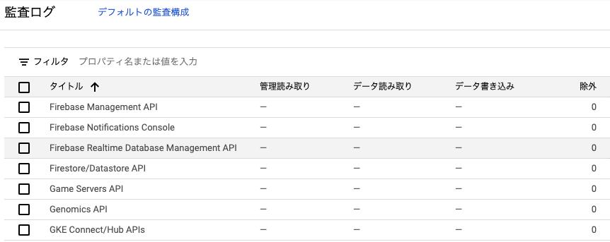 監査ログのリソース一覧FirebaseやGKEなどの多用なサービスを使う事ができる