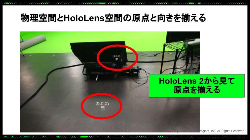 スライド: HoloLens上で調整している基準点の原点と向きを表す