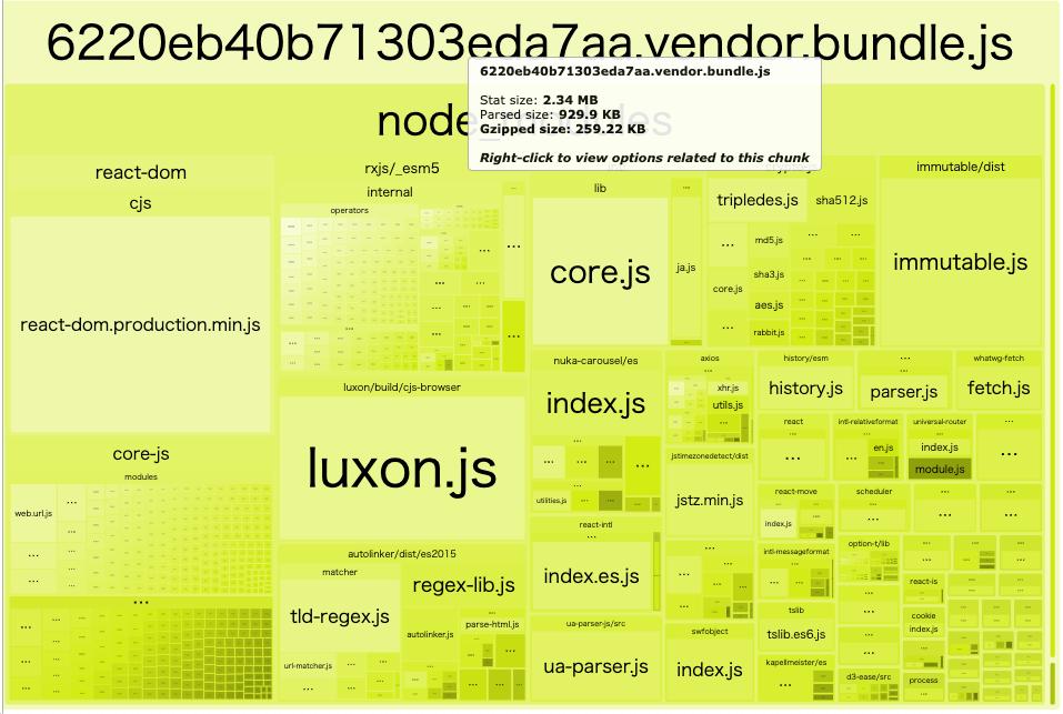 変更前の vender.bundle.js のサイズ (259.22 KB)