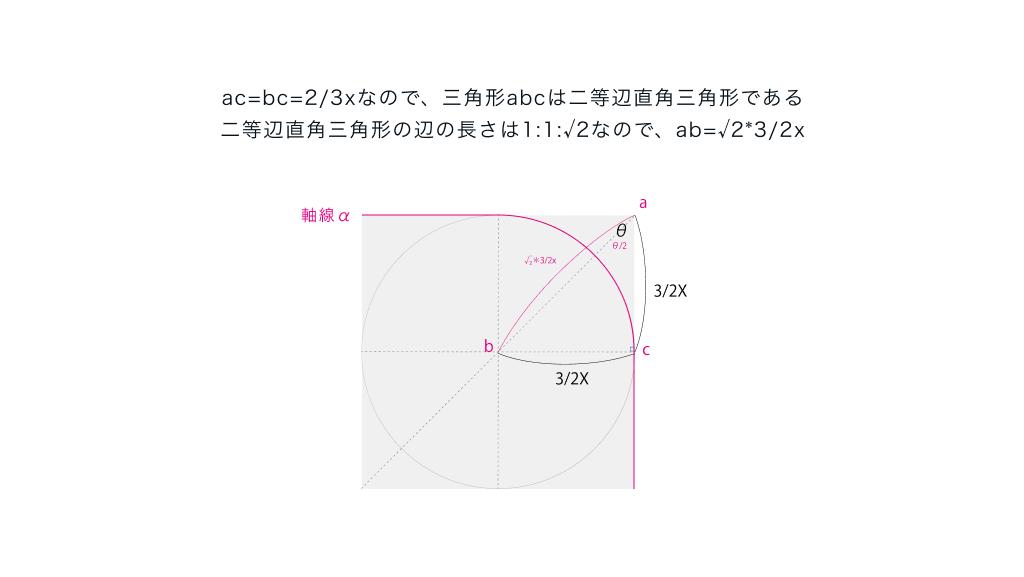 ac=bc=2:3xなので、三角形abcは二等辺直角三角形である 二等辺直角三角形の辺の長さは1_1_√2なので、ab=√2_3:2x