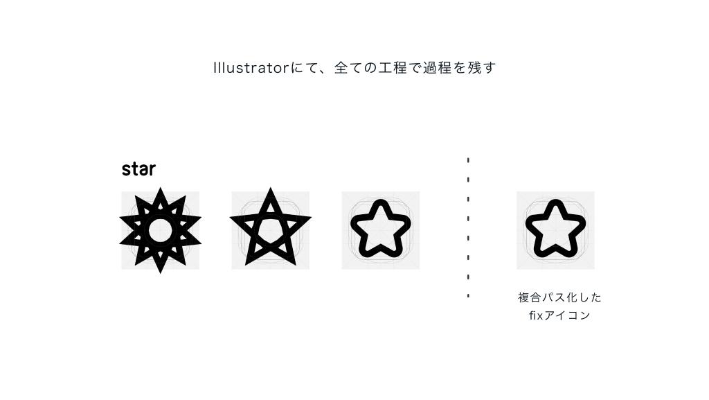 Illustratorにて、全ての工程で過程を残す