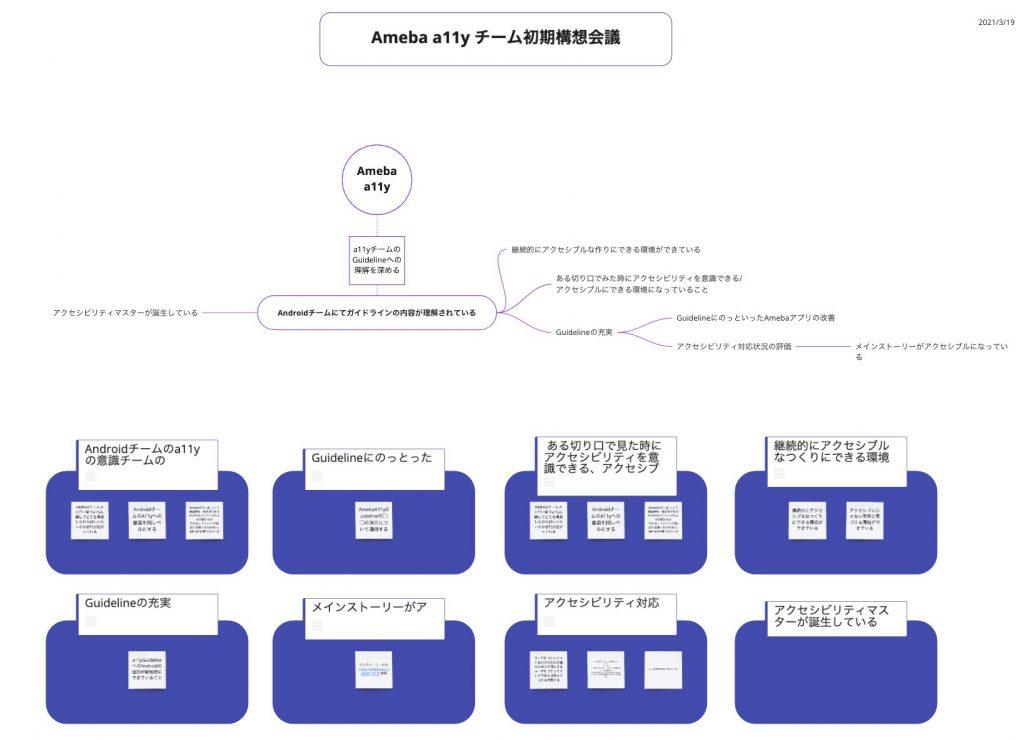 Amebaアプリのアクセシビリティ初期構想