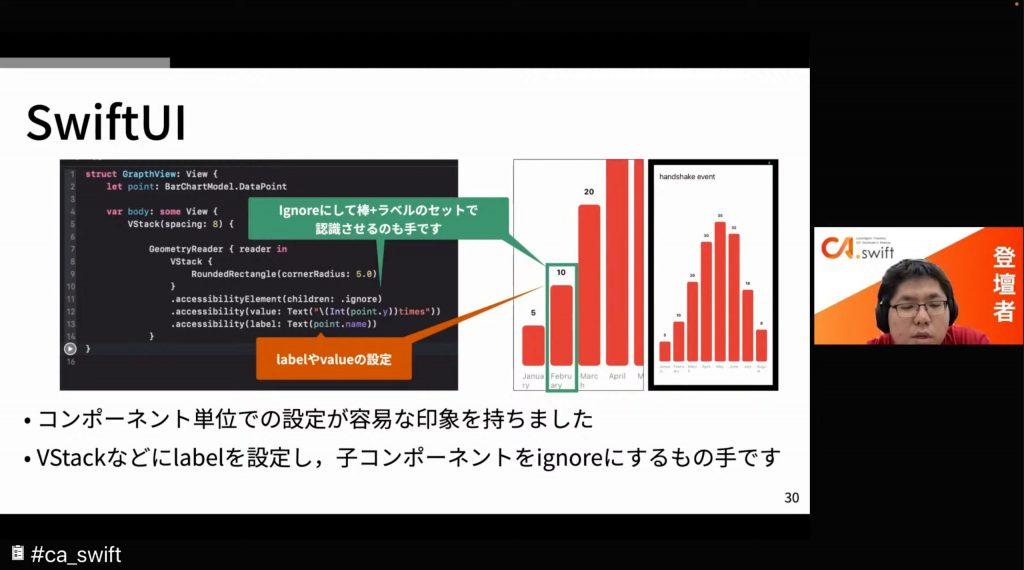 SwiftUIでのアクセシビリティ対応