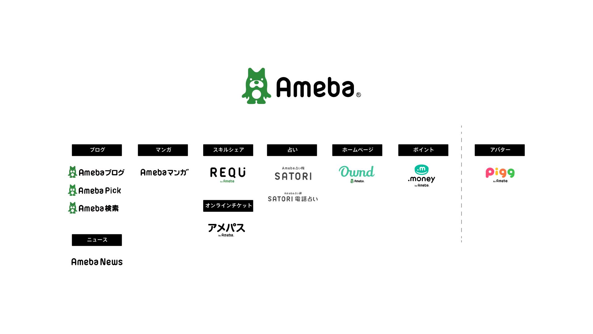 Amebaの関連事業・組織図